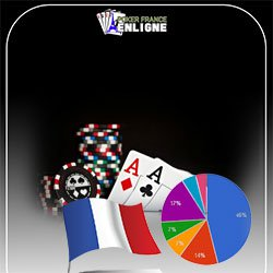 Impact du poker sur l
